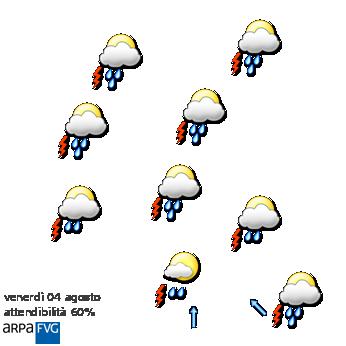 osmer